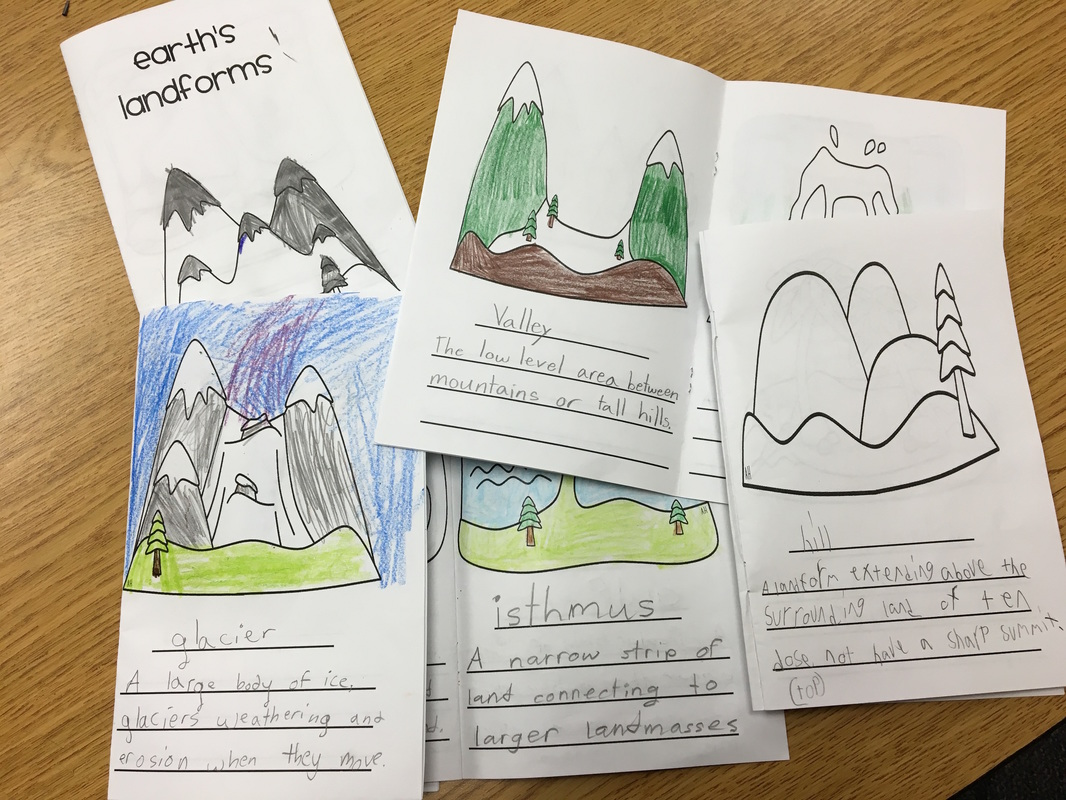 Coloring book landforms - Coloring Book Landforms This Coloring Book Called Earth S Landforms Is What We Are Now